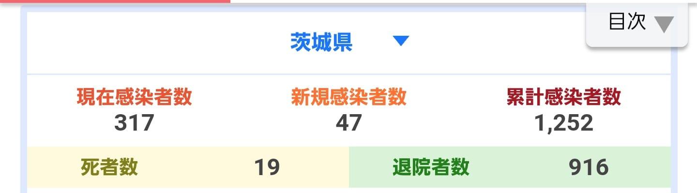 県 感染 者 今日 茨城 新型コロナウイルス 日本国内の最新感染状況マップ・感染者数(19日20時時点)